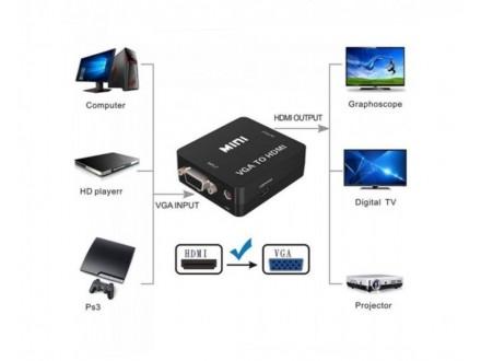 Adapter VGA na HDMI 1080P