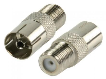 FC-028 IEC / F-adapter. F-connector socket to coax socket adapter.