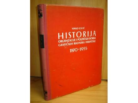 Historija organizacije i političkih borba 1870-1955