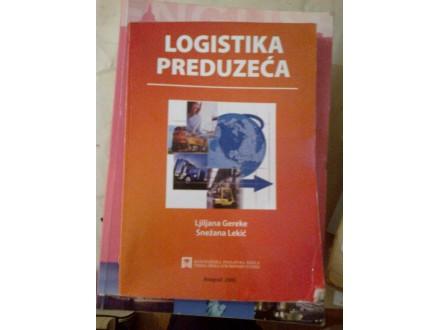 Logistika preduzeća - Gereke Lekić