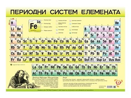 Periodni sistem A4 - Grupa autora