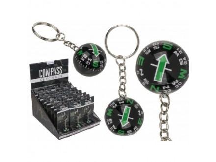 Privezak kompas