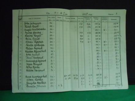 RADNA LISTA ŠTAMPARIJA BOGDANOV 1937.g