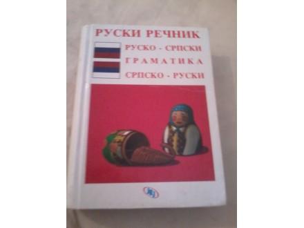 Ruski rečnik - Gramatika - JRJ