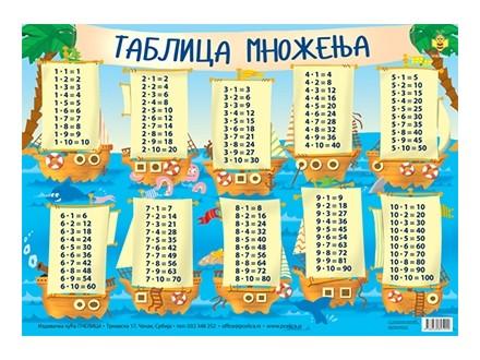 TABLICA MNOŽENJA A4 - Grupa autora