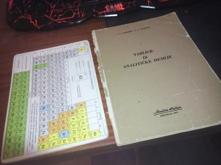 Tablice iz analitičke hemije - Alimarin Ušakova