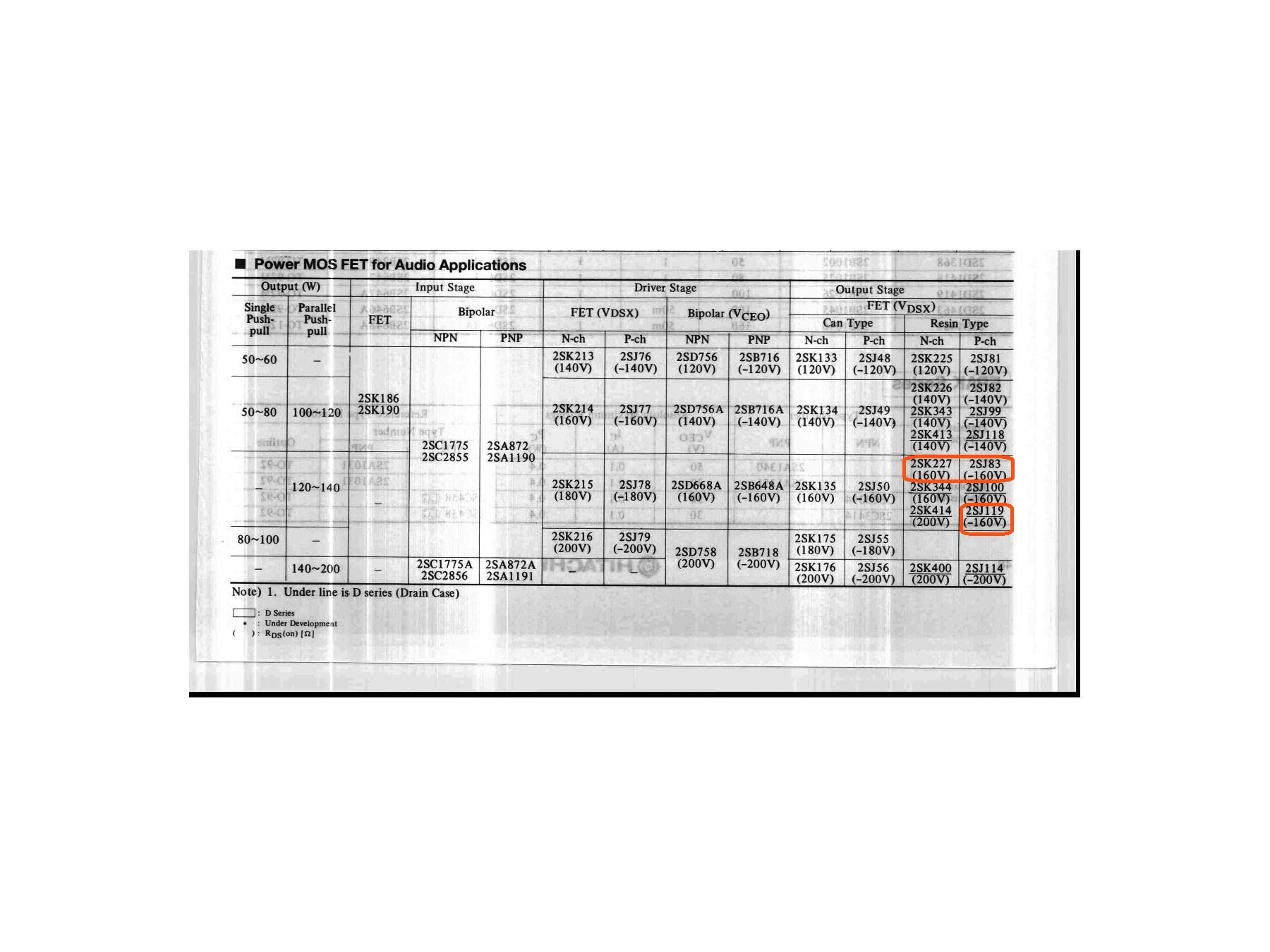 2sj83 2sk227 Par Mosfet Power Amp Transistor 160v