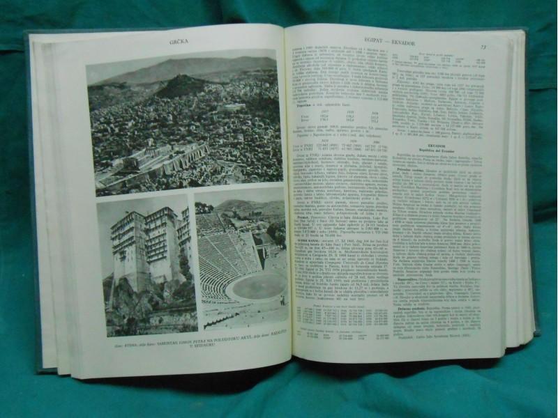 Atlas svijeta Leksikografski zavod- privreda,ind.država