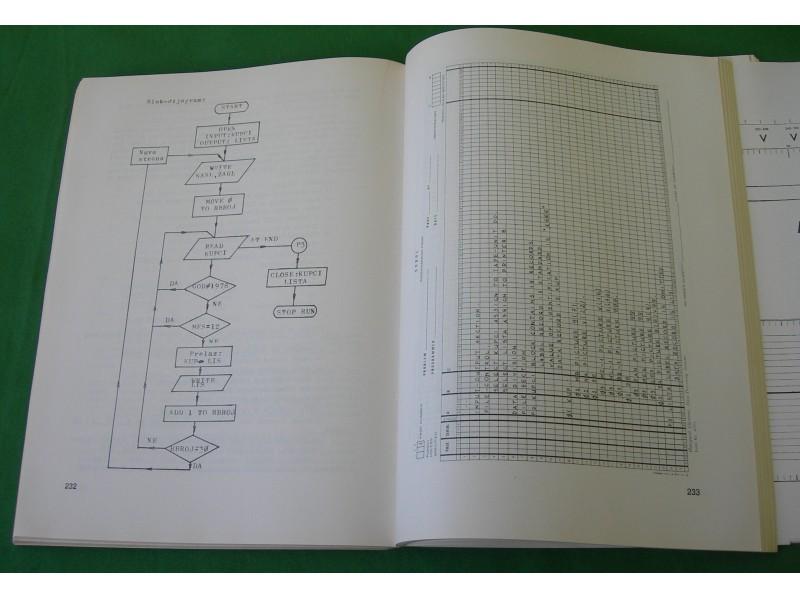 Automatska obrada podataka - Napora, Kudlik, Stanižan