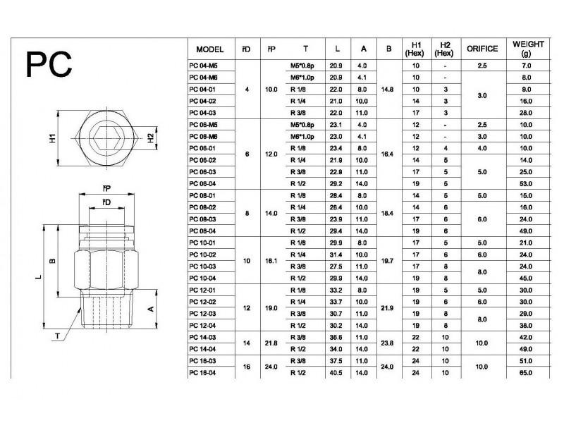 Brza spojnica za vazduh 4mm na 1/4 (približno 12.8mm)