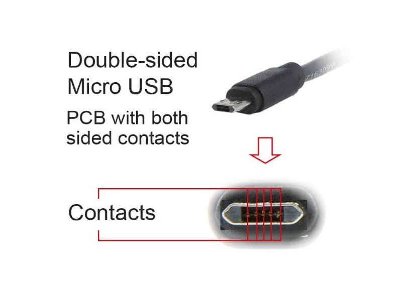 CC-USB2-AMmDM-6 Gembird USB 2.0 AM to Double-sided Micro-USB cable, black, 1,8m