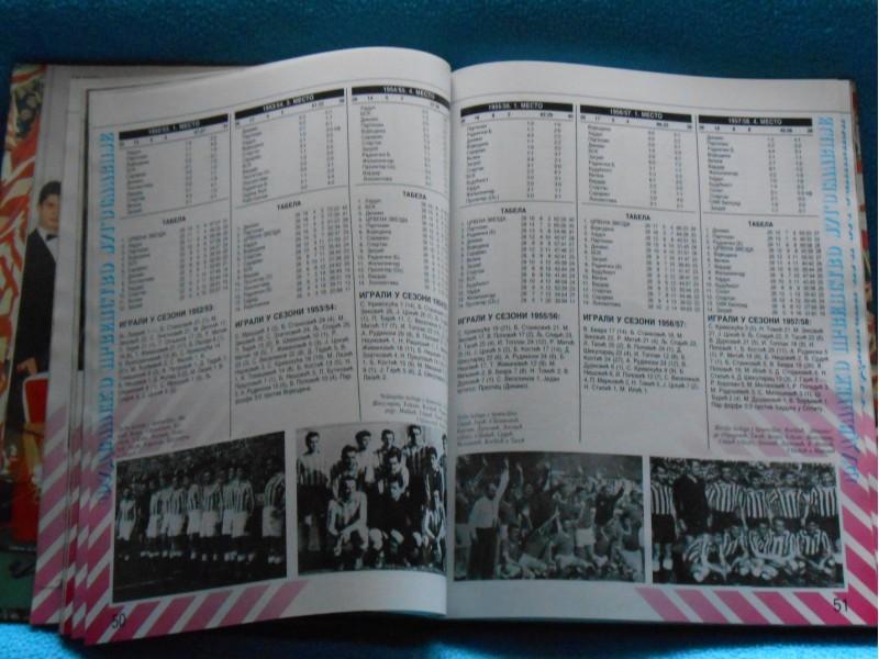 CRVENA ZVEZDA 50 GODINA 1945 - 1995.