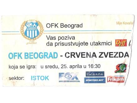 FUDBAL: OFK BEOGRAD - CRVENA ZVEZDA 25.04.2012
