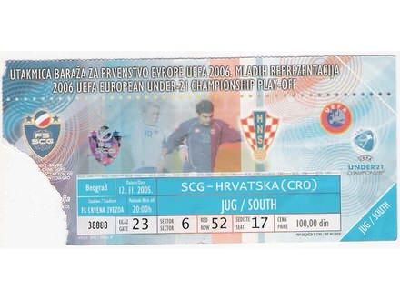 FUDBAL: SRBIJA I CRNA GORA - HRVATSKA 12.11.2005