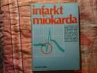 INFARKT MIOKARDA - PREVENCIJA I REHABILITACIJA