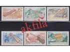 Jugoslavija 1977 Eksponati - Instrumenti, čisto (**)
