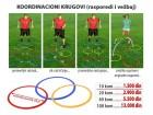 Koordinacioni krugovi - krugovi za agilnost 10 kom