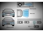 Parking senzori - Auto senzori
