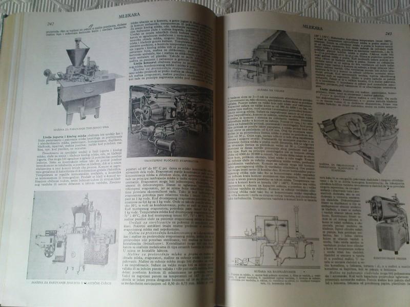 Poljoprivredna enciklopedija 2