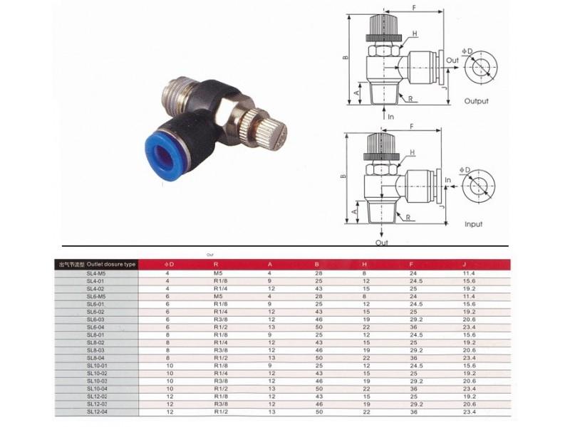 Prigusno nepovratni ventil 6mm na M5 - SL6-M5
