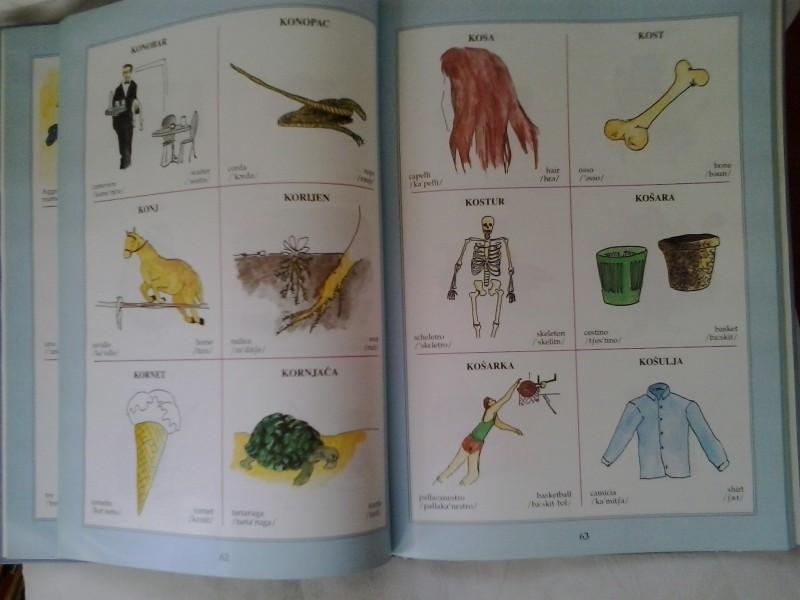 Slikovni rječnik hrvatsko talijansko engelski