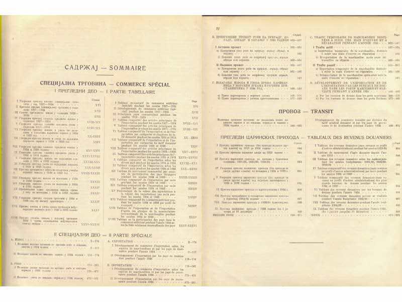 Statistika spoljne trgovine za 1934 g.