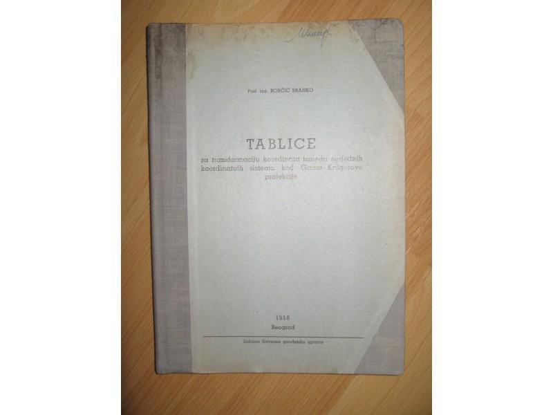 Tablice za transformaciju  koordinata