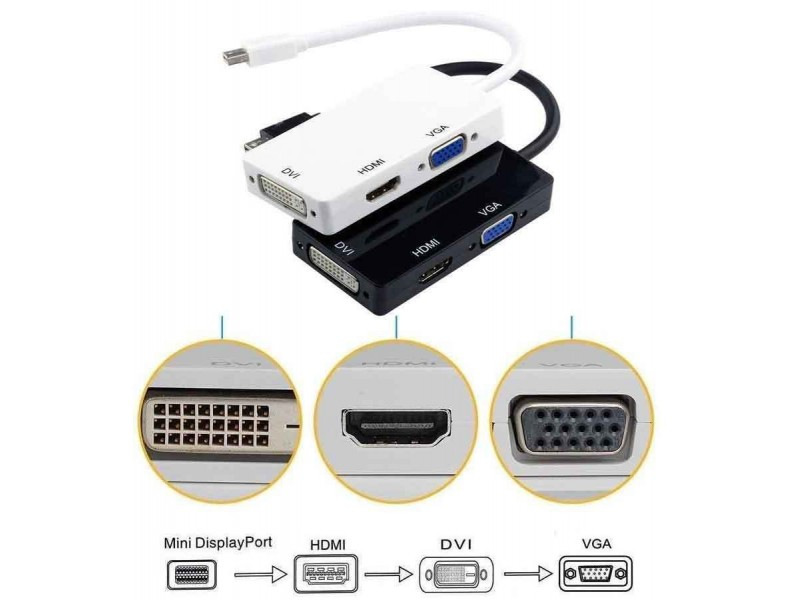 Thunderbolt Mini Display Port DP na HDMI DVI VGA