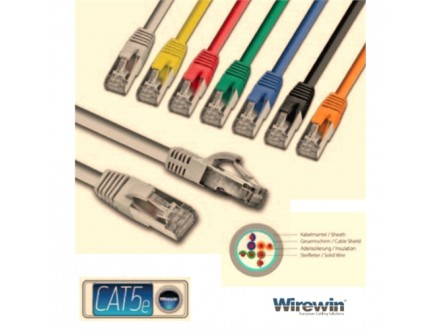 Wirewin STP, CAT5e Patch, 100% copper, LSZH, gray, 0.5m