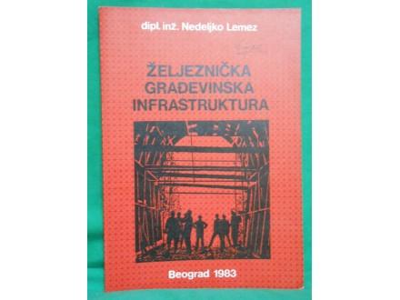 Željeznička građevinska infrastruktura Nedeljko Lemez