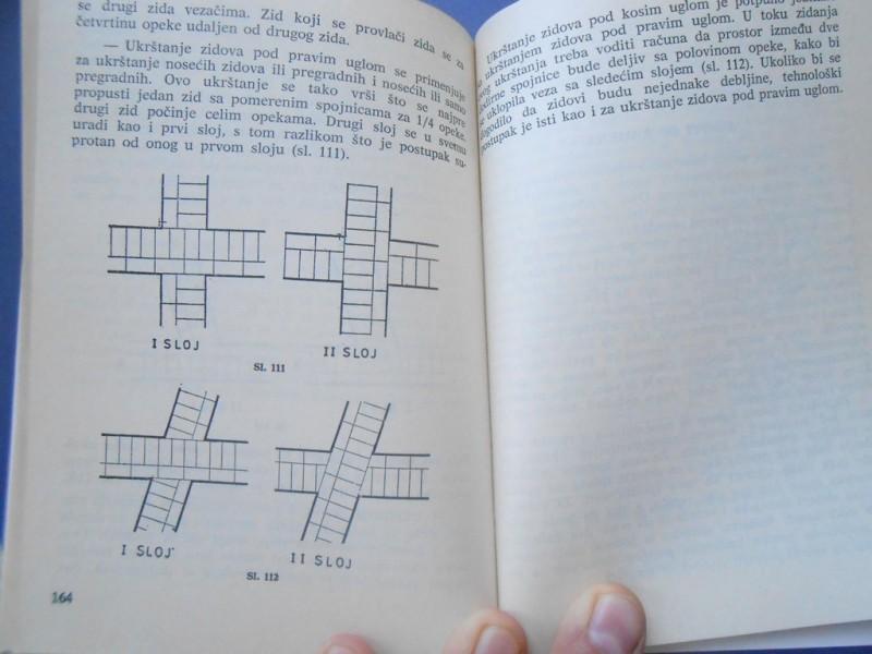 Zidarski radovi Božidar Antić i Aleksandar Antić