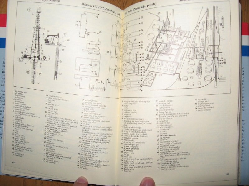 slikovni srpsko-engleski rečnik - oxford-duden